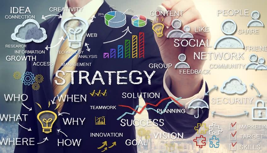 План развития бизнеса
