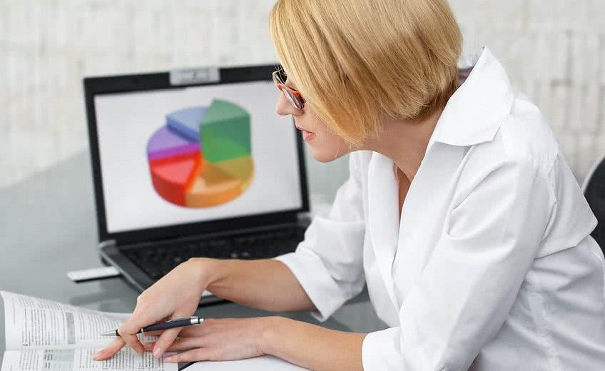 Учет зарплаты в бухгалтерском учете