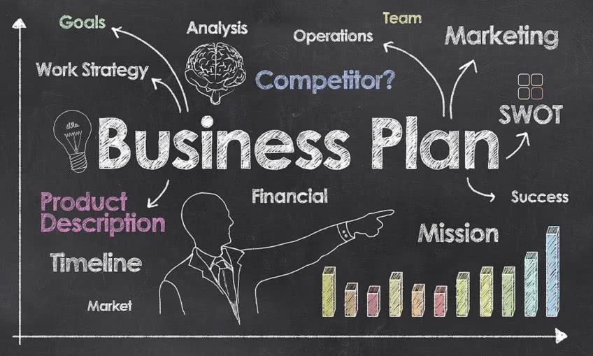 Из чего состоит бизнес план