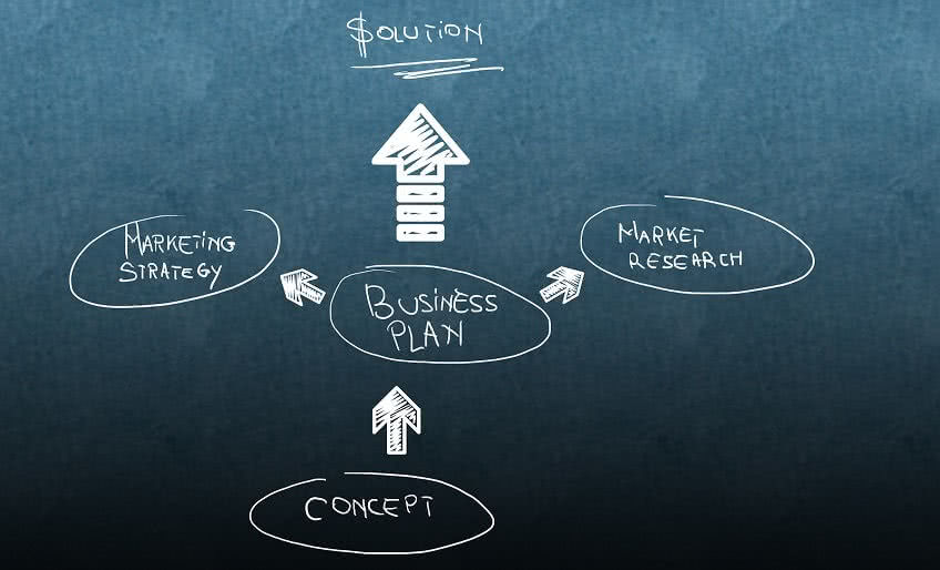 Зачем нужен бизнес план
