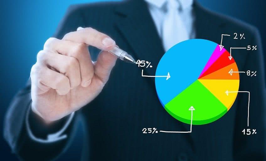 Кому нужен анализ использования ресурсов?