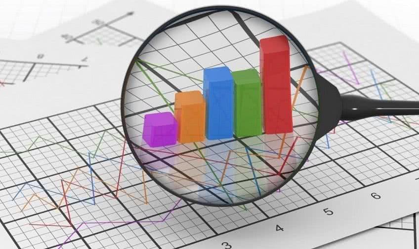 В чем смысл анализа рентабельности?