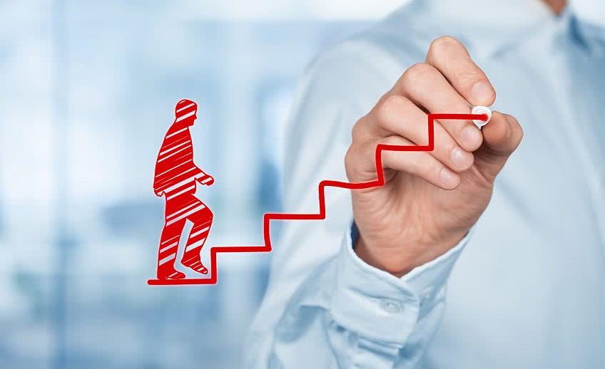 Какие цели у системы управления персоналом