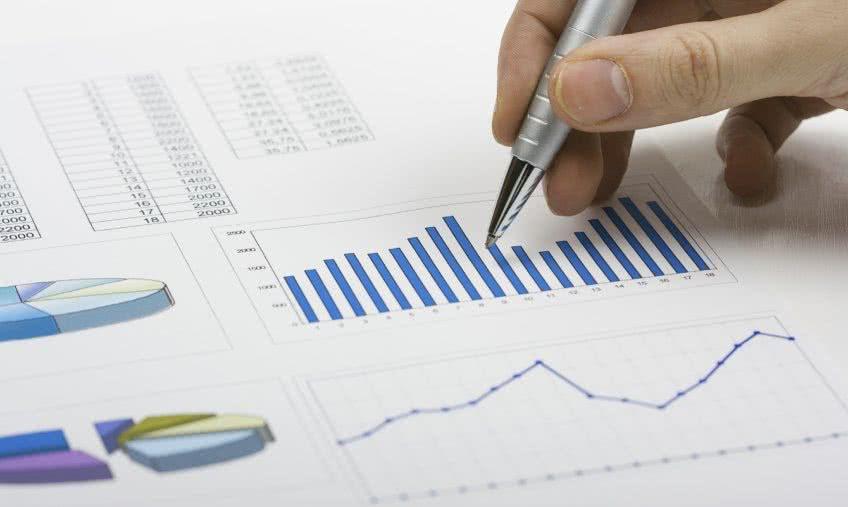 Поэтапный финансовый анализ
