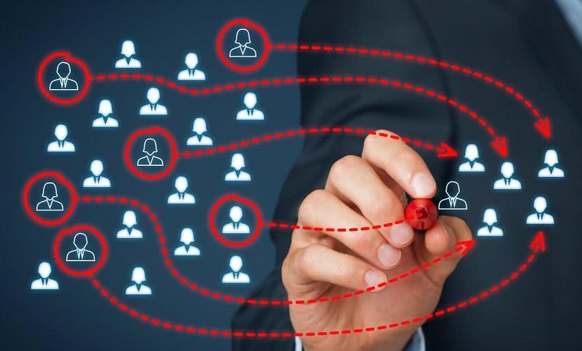 Из чего состоит система управления персоналом
