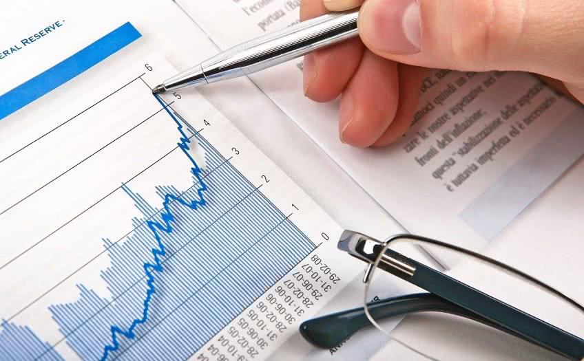 Какие существуют виды анализа ликвидности бухгалтерского баланса