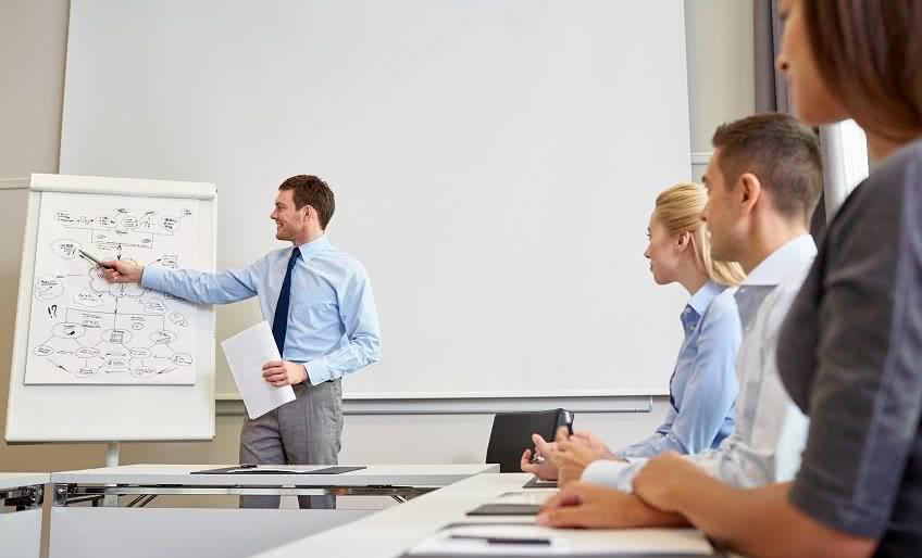 Какие бывают бизнес планы