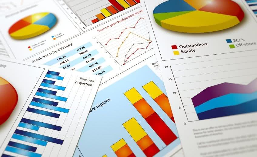 Что происходит на втором этапе анализа бухгалтерского баланса
