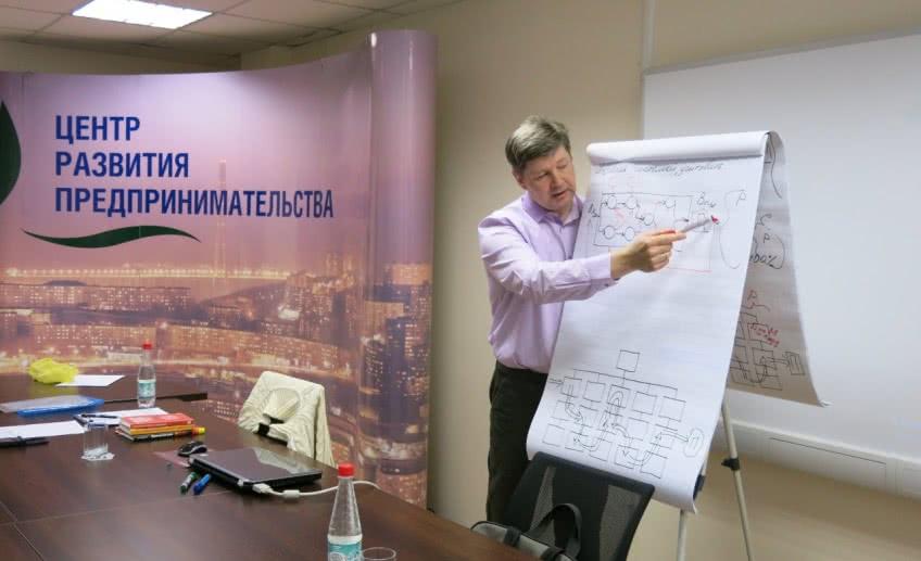 Какие существуют центры развития предпринимательства в РФ