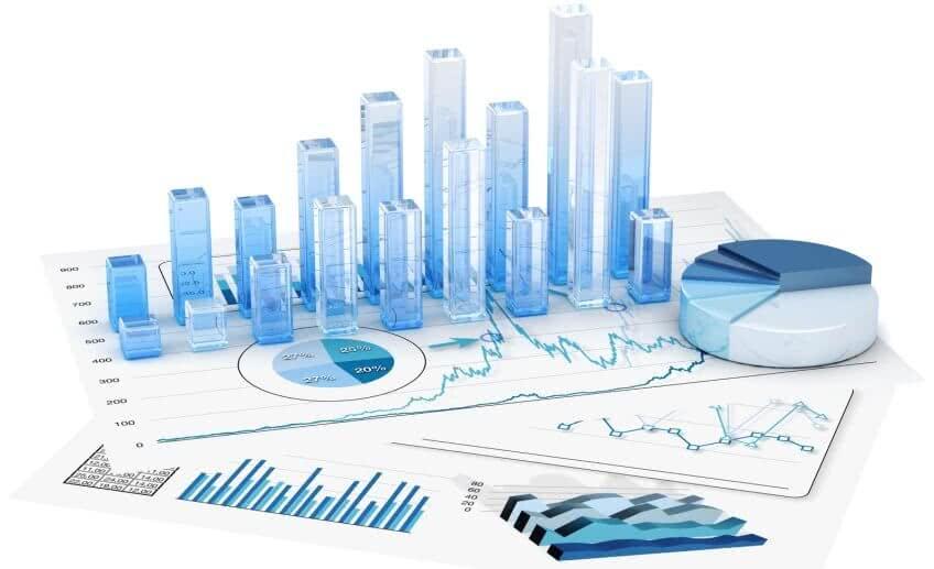 Примеры финансового анализа